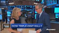 Pisani: Rally without conviction