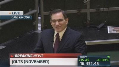 November JOLTS 4.001 million