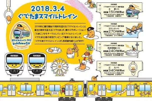 蛋黃哥Smile Train運行開始紀念車票(圖/西武グループ)