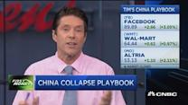 China collapse playbook