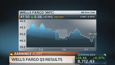 Wells Fargo continued strong results