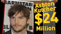 Forbes Releases Highest Paid TV Actors