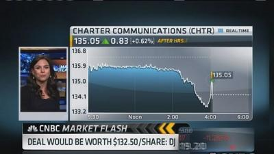 Charter ready to strike deal with Time Warner Cable: DJ