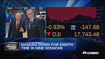 Pisani: Keep an eye on China, dollar & oil
