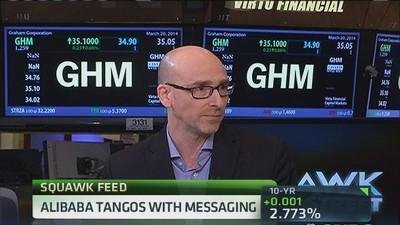 Alibaba tangos with messaging