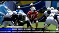 Chargers 'Thank you San Diego Day' Monday