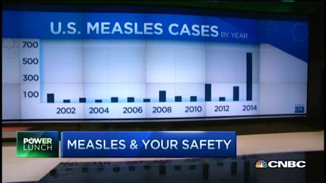 Before vaccines, measles killed 400-500 kids annually