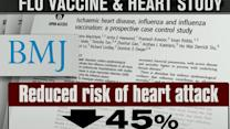 Morning rounds: Flu shot may cut the risk of heart attack in half