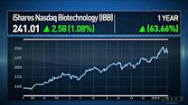 Biotech the right medicine for this market: Lehmann