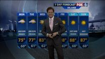 Kyle Hunter`s Sunday Weather Forecast
