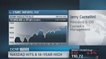 Miss the Dow 17K bus? Get on now