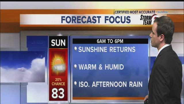 Tonight's Forecast: Decreasing clouds, warm and muggy