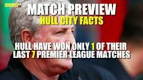 Hull City v Liverpool - Premier League Preview
