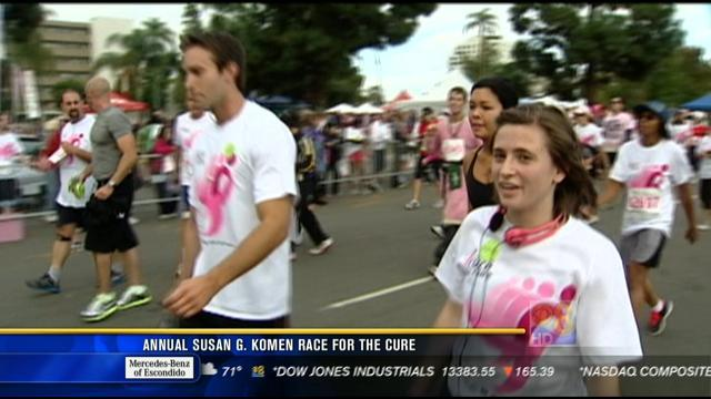 Annual Susan G. Komen Race for the Cure