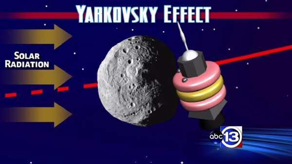 Researchers ID unusual way to deflect asteroids