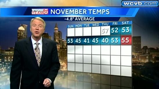Mike's Video Forecast
