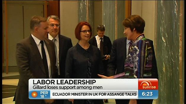 Gillard losing support among men