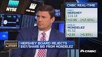 Hershey: No basis for further discussions