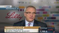 Results hurt by patent expirations: Eli Lilly CEO