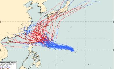 專家示警:颱風接近機會大增
