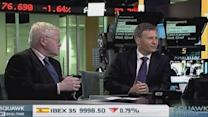 Market sell-off: Is it all down to geopolitics?