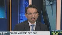 Global stocks are seeing a rotation: Citi