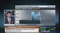 American Express reports earnings