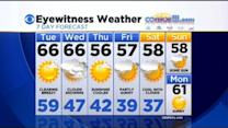 Katie's Tuesday Morning Forecast (April 21, 2014)