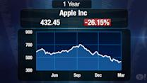 Why an Apple Bear Changed His Mind on the Company