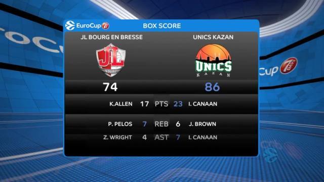 Basket   Eurocoupe (H) : Les temps forts de Bourg en Bresse