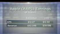 What to Watch for in Apple Report; Netflix Flies; KFC Concerns