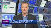Check out these energy stocks