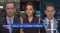 Futures Now: 'Unwinding' gold trade
