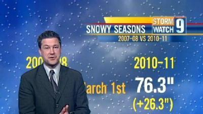 Think This Is Bad? Comparing Snowfall To 3 years Ago