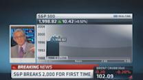 Pisani: Ideal conditions for stock owners