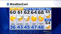 Overnight Weather 4/24: Clearing Skies, Cool