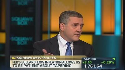 Low inflation means Fed can be patient: Bullard