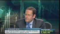 BlackRock's guide to investing in equities