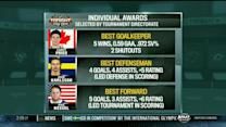 NHL Tonight: Individual Awards