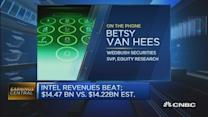 PC weakness, data center outlook hits Intel stock