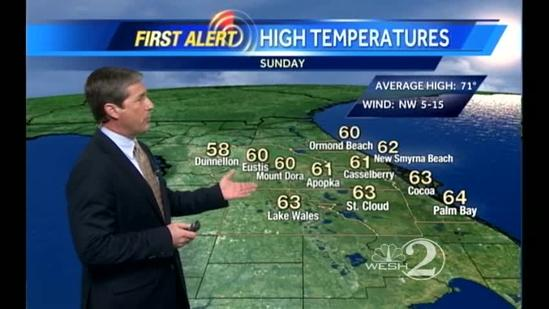 Sunday Outlook: Sunny, Windy & Cool