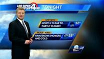 John's forecast for Thursday, February 28 2013