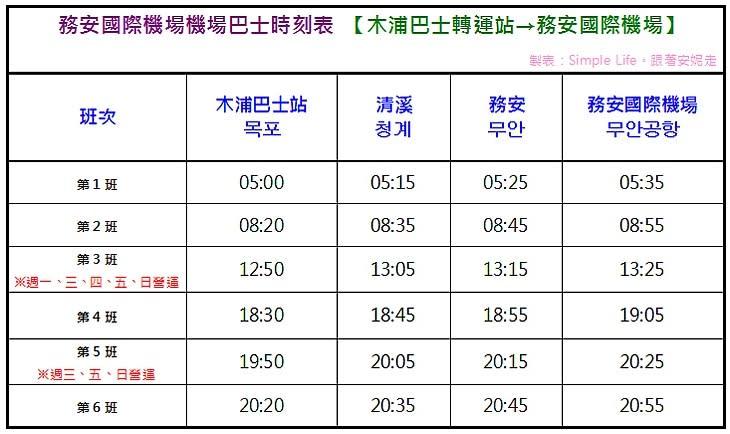 機場巴士時刻-木浦-務安-1.jpg