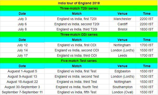 Image Result For Eng Vs Ind