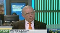 Antofagasta CEO cautions on copper price