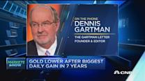 How to play gold: Gartman