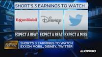 Earnings to watch: DIS, TWTR, GM & more