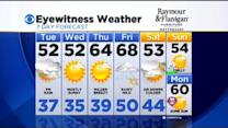 Kathy's Monday Evening Forecast: March 30, 2015