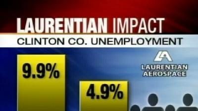 Study Shows Laurentian Impact Will Cut Unemployment In Half