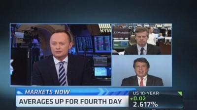 S&P 2,000 reachable this week: Strategist